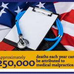 Things To Do When You Suspect Medical Malpractice