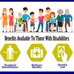 Social Security Disability Facts & Figures