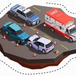 Insurance Companies: What May Happen After An Accident?