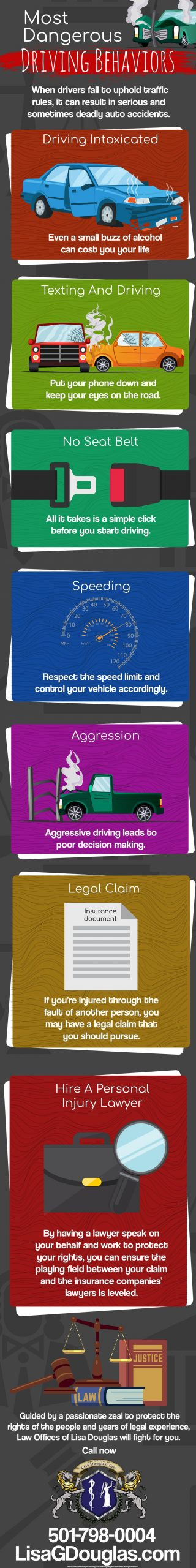 Most Dangerous Driving Behaviors