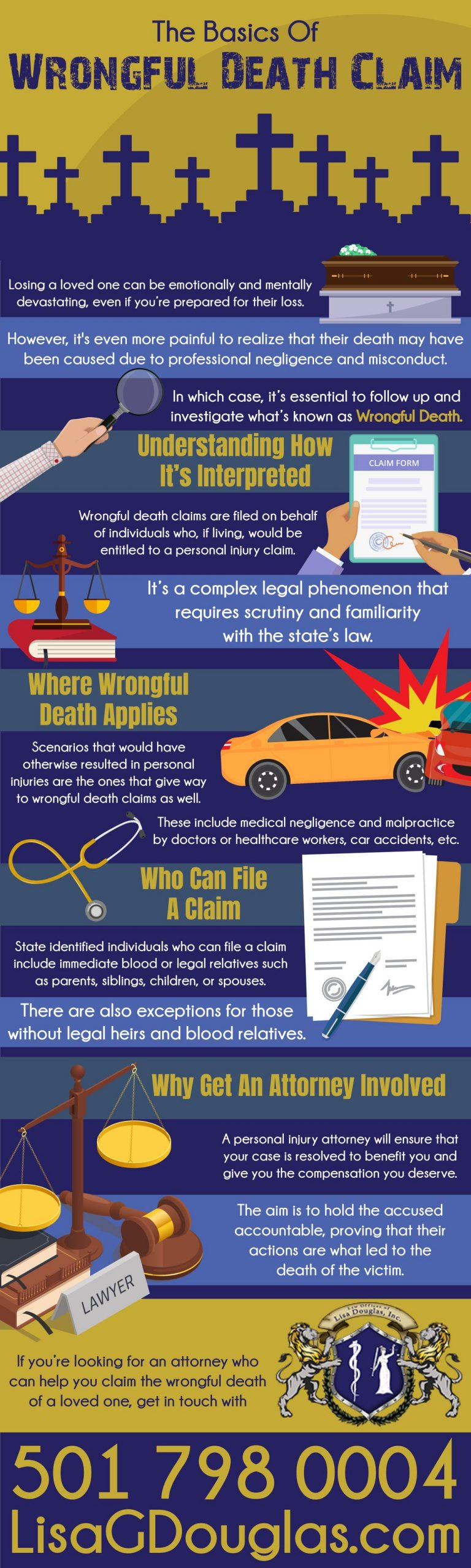 The Basics Of Wrongful Death Claim