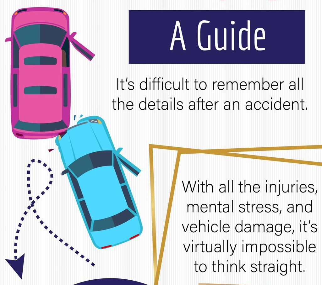 Documenting Your Personal Injury: A Guide