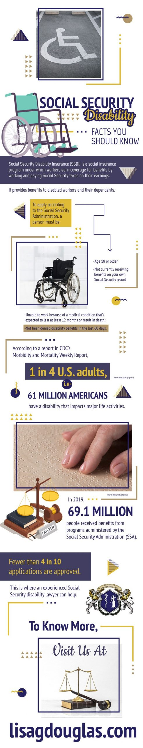 Social Security Disability Facts You Should Know